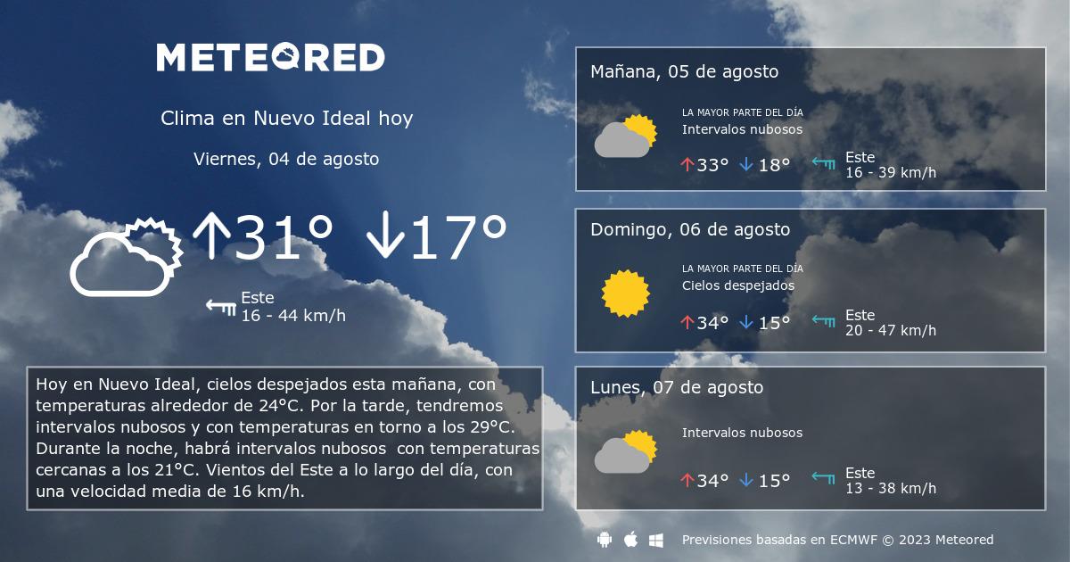 Clima en nuevo ideal el tiempo a 14 d as - Tiempo en badalona por horas ...
