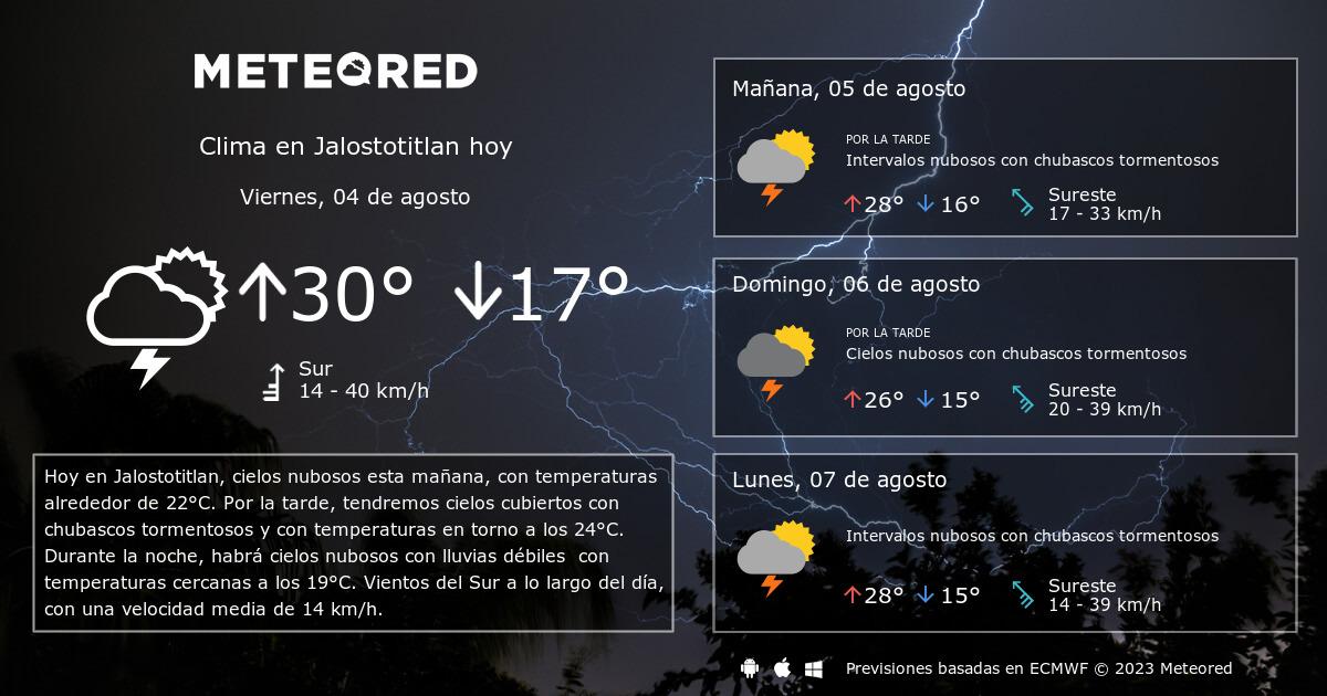 Clima En Jalostotitlan El Tiempo A 14 Días Meteoredmx