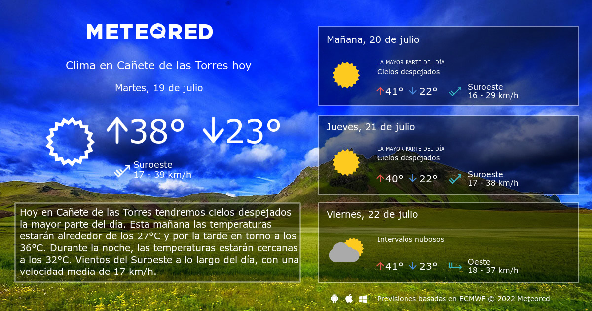 Clima En Cañete De Las Torres El Tiempo A 14 Días Meteoredmx