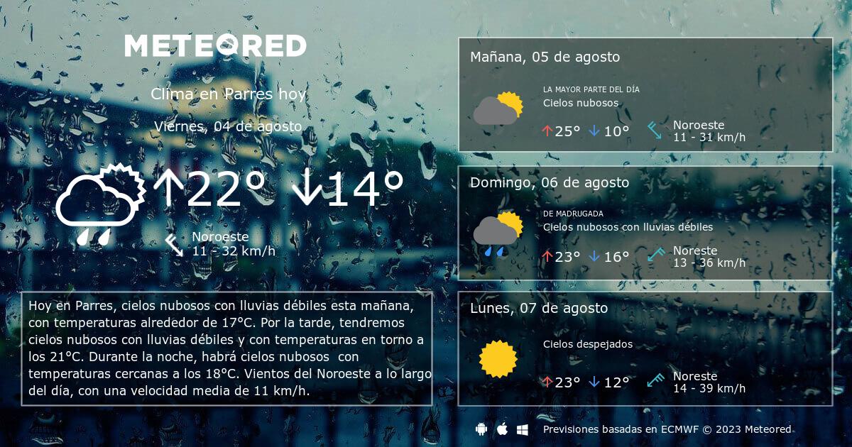 Clima En Parres El Tiempo A 14 Días Meteoredmx