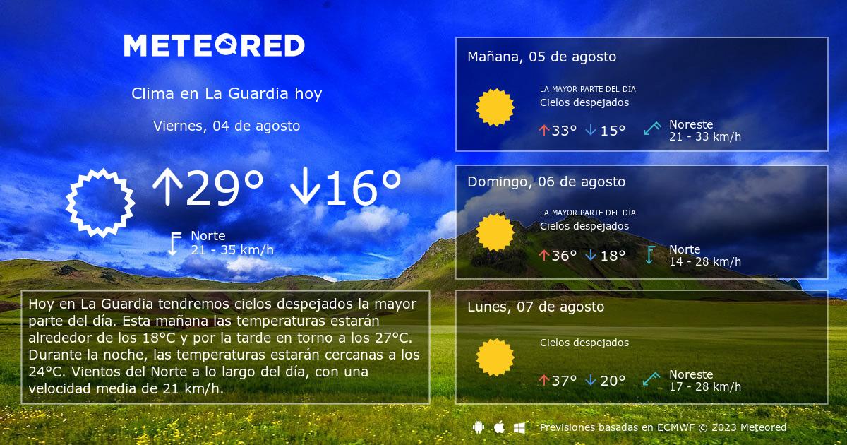 Clima En La Guardia El Tiempo A 14 Días Meteored