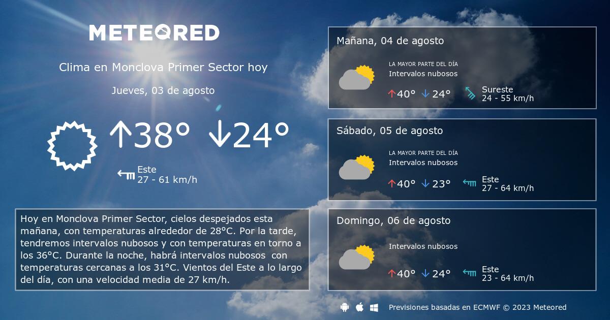 Clima En Monclova Primer Sector El Tiempo A 14 Días Meteoredmx