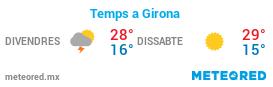Clima de Girona