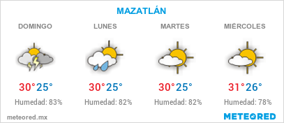 EL CLIMA EN MAZATLN